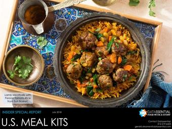 Meal Kits - INSIDER Database Review